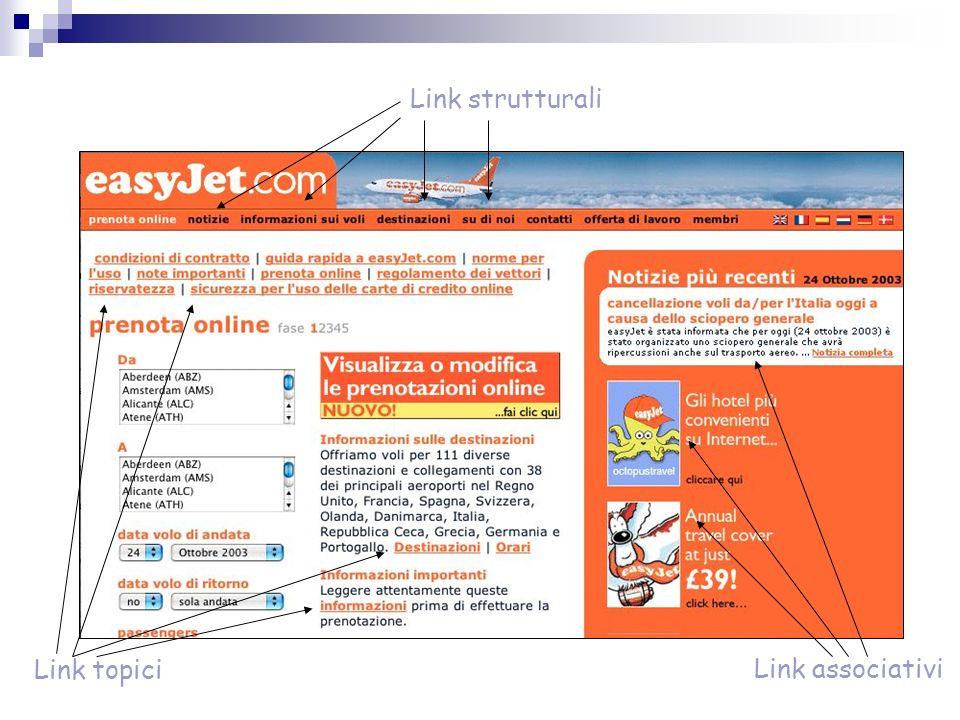 Link associativi Link strutturali Link topici
