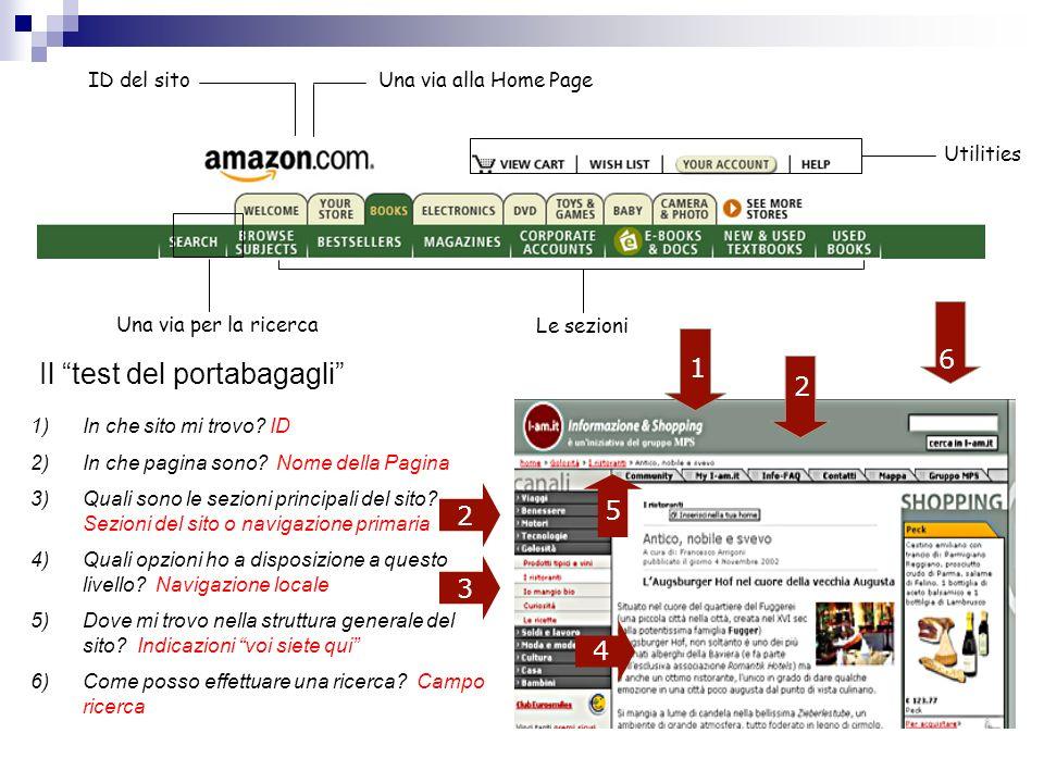 ID del sitoUna via alla Home Page Le sezioni Utilities Una via per la ricerca Il test del portabagagli 1)In che sito mi trovo? ID 2)In che pagina sono