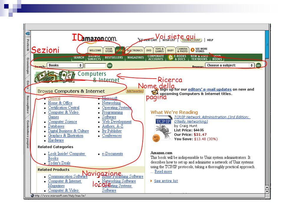 ID Sezioni Nome della pagina Navigazione locale Voi siete qui Ricerca
