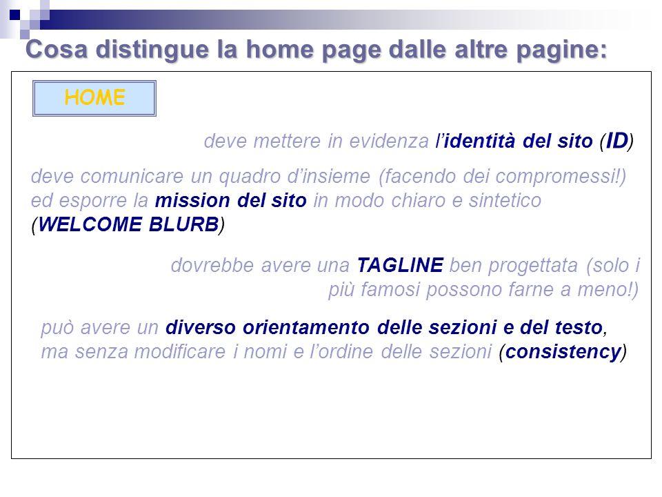 Cosa distingue la home page dalle altre pagine: deve mettere in evidenza lidentità del sito ( ID ) deve comunicare un quadro dinsieme (facendo dei com