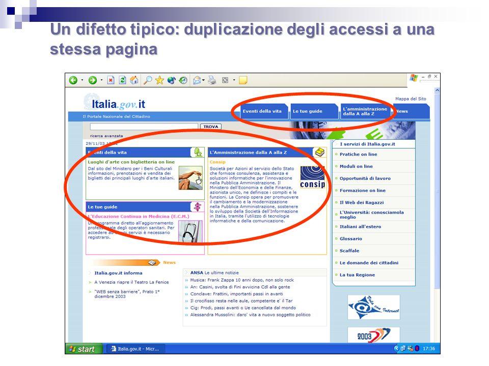 Un difetto tipico: duplicazione degli accessi a una stessa pagina