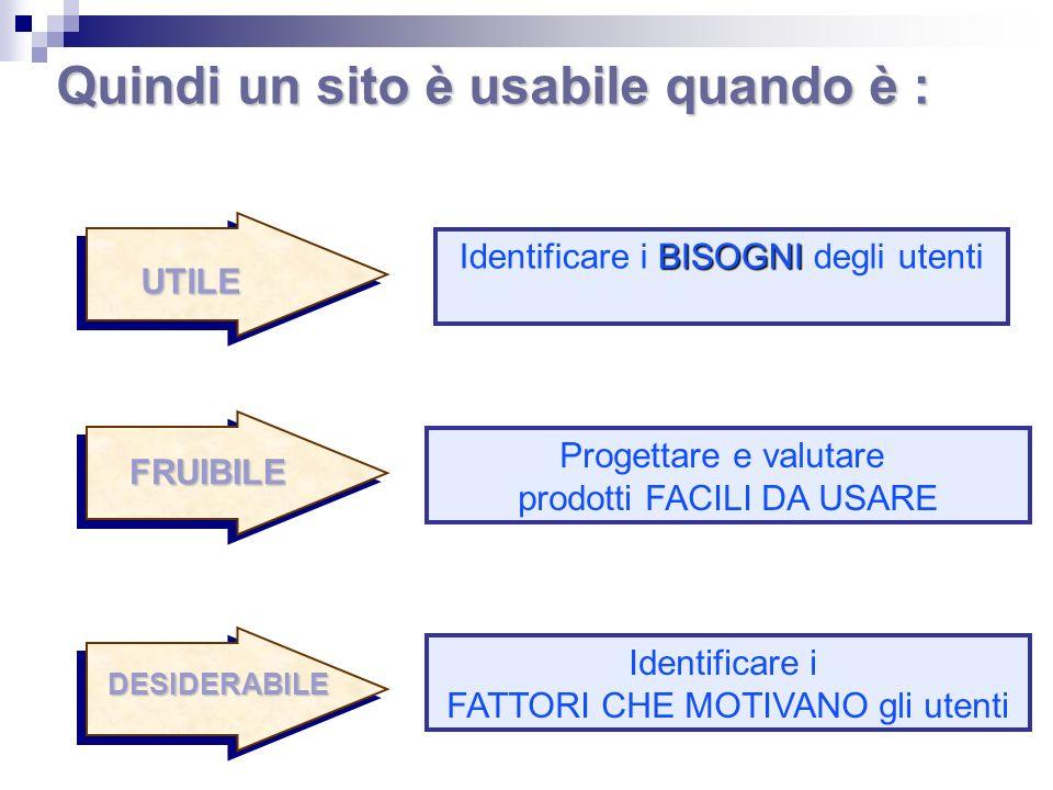 Quindi un sito è usabile quando è : BISOGNI Identificare i BISOGNI degli utenti Progettare e valutare prodotti FACILI DA USARE Identificare i FATTORI