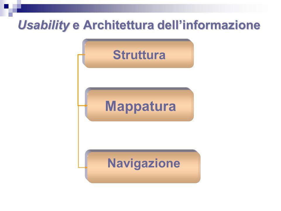 Usability e Architettura dellinformazione Struttura Mappatura Navigazione