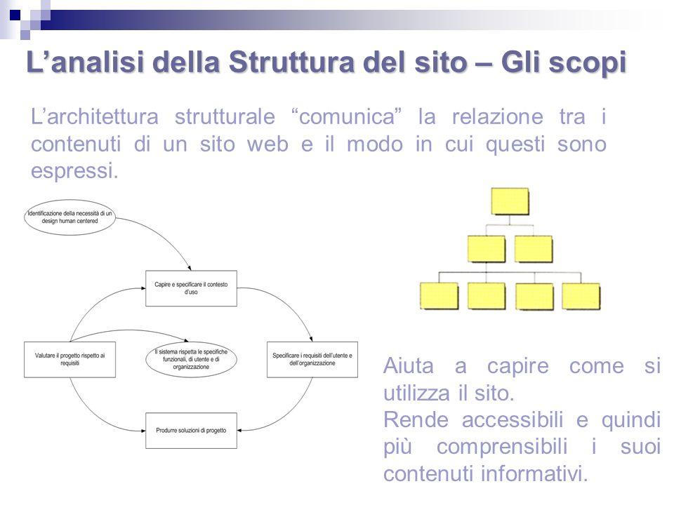 Larchitettura strutturale comunica la relazione tra i contenuti di un sito web e il modo in cui questi sono espressi. Aiuta a capire come si utilizza