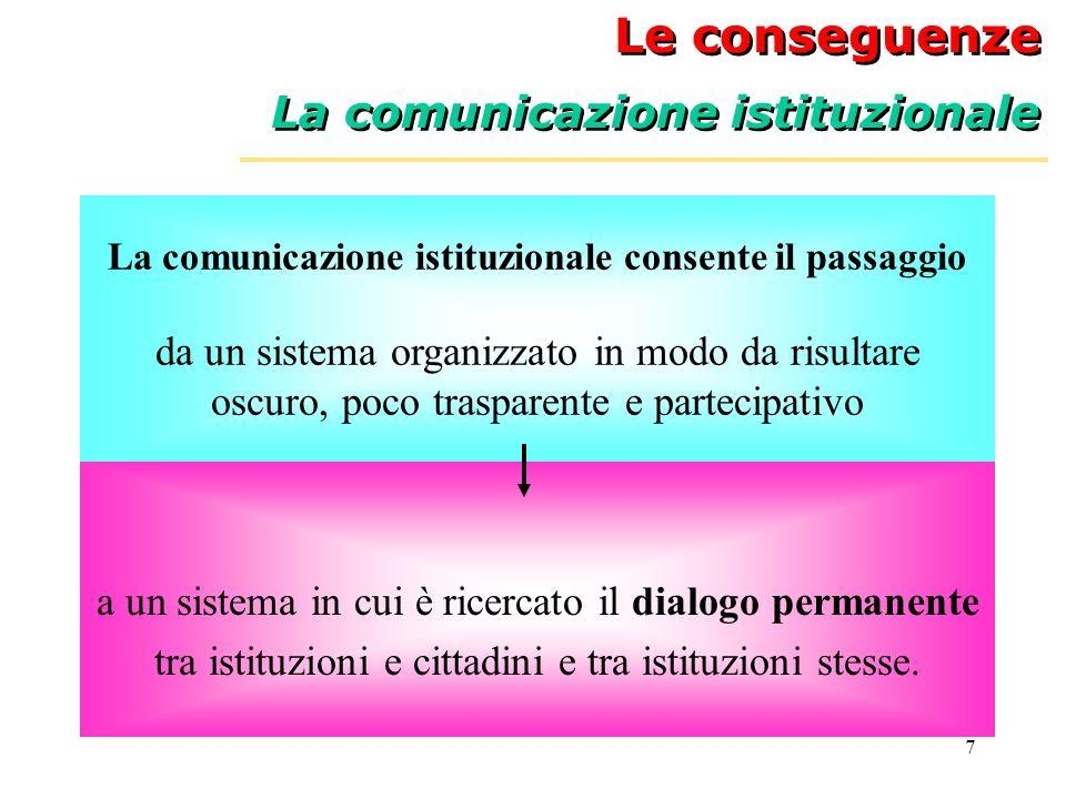 7 La comunicazione istituzionale consente il passaggio da un sistema organizzato in modo da risultare oscuro, poco trasparente e partecipativo a un sistema in cui è ricercato il dialogo permanente tra istituzioni e cittadini e tra istituzioni stesse.