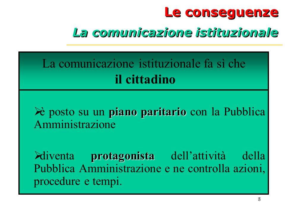 8 La comunicazione istituzionale fa sì che il cittadino piano paritario è posto su un piano paritario con la Pubblica Amministrazione protagonista diventa protagonista dellattività della Pubblica Amministrazione e ne controlla azioni, procedure e tempi.