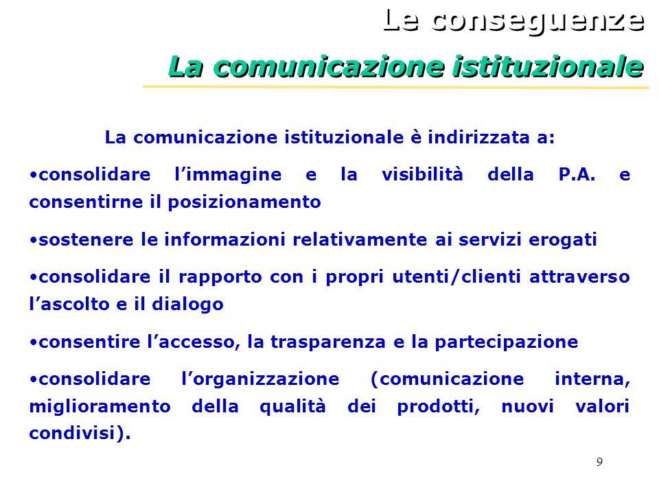 9 Le conseguenze La comunicazione istituzionale Le conseguenze La comunicazione istituzionale La comunicazione istituzionale è indirizzata a: consolidare limmagine e la visibilità della P.A.