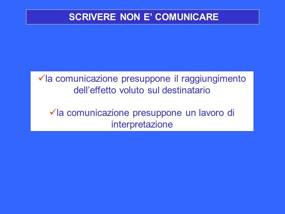 SCRIVERE NON E COMUNICARE la comunicazione presuppone il raggiungimento delleffetto voluto sul destinatario la comunicazione presuppone un lavoro di interpretazione