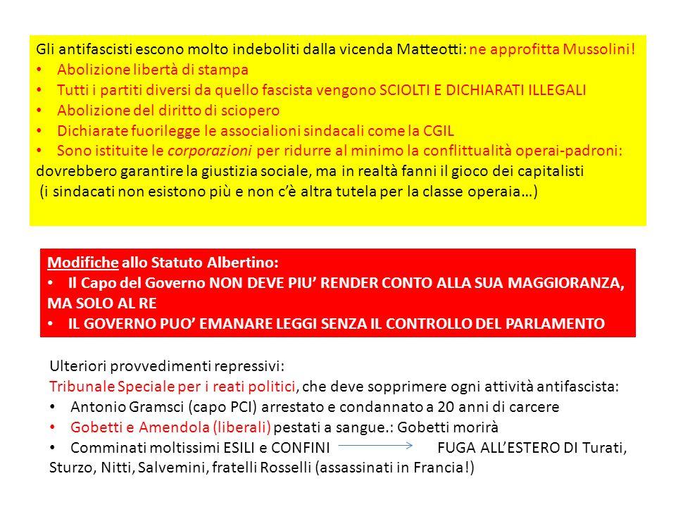 Gli antifascisti escono molto indeboliti dalla vicenda Matteotti: ne approfitta Mussolini.
