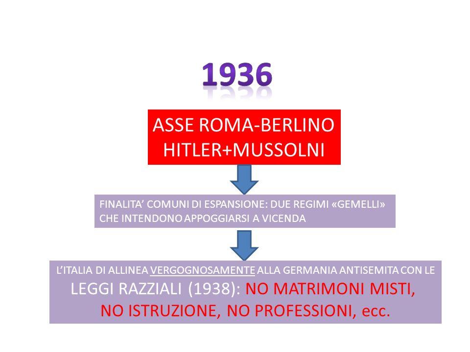 ASSE ROMA-BERLINO HITLER+MUSSOLNI FINALITA COMUNI DI ESPANSIONE: DUE REGIMI «GEMELLI» CHE INTENDONO APPOGGIARSI A VICENDA LITALIA DI ALLINEA VERGOGNOS