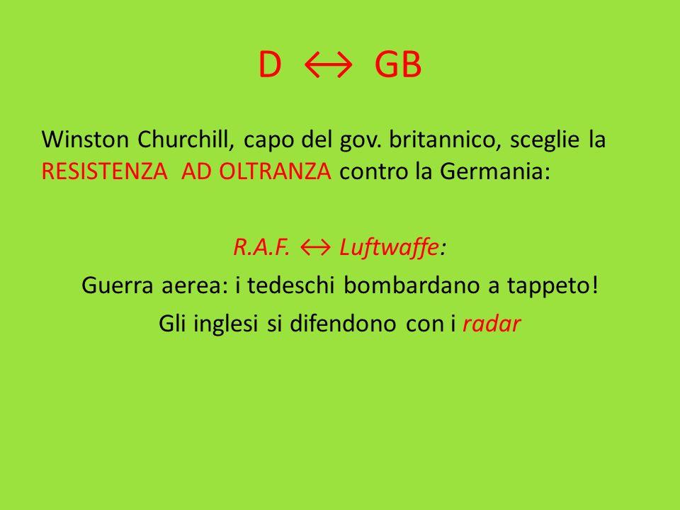D GB Winston Churchill, capo del gov. britannico, sceglie la RESISTENZA AD OLTRANZA contro la Germania: R.A.F. Luftwaffe: Guerra aerea: i tedeschi bom