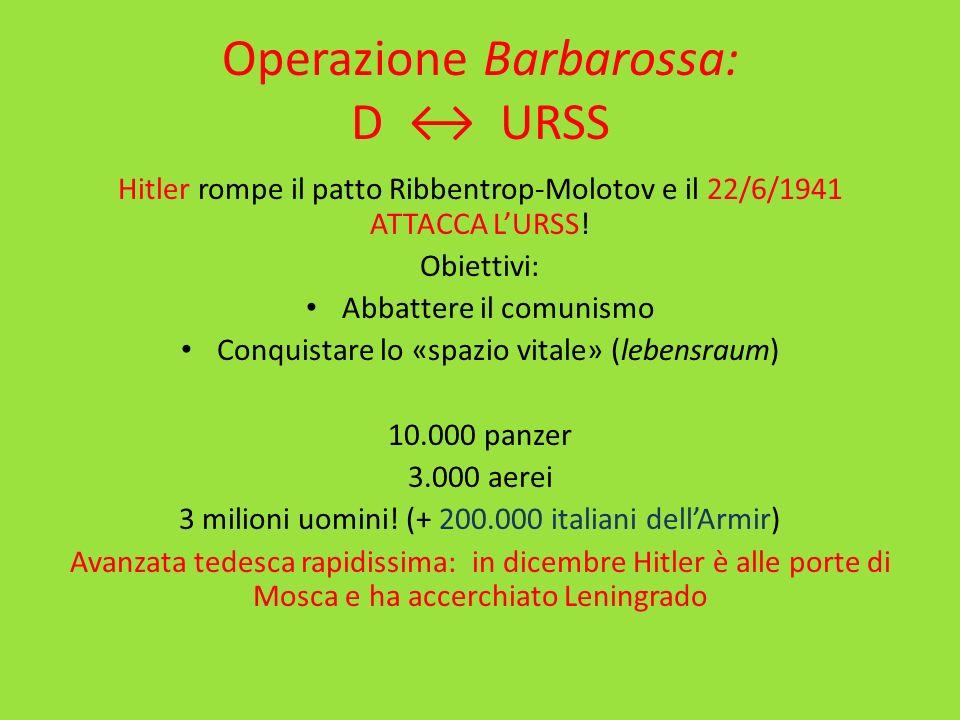 Operazione Barbarossa: D URSS Hitler rompe il patto Ribbentrop-Molotov e il 22/6/1941 ATTACCA LURSS! Obiettivi: Abbattere il comunismo Conquistare lo