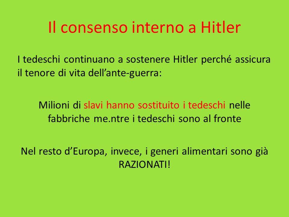Il consenso interno a Hitler I tedeschi continuano a sostenere Hitler perché assicura il tenore di vita dellante-guerra: Milioni di slavi hanno sostit