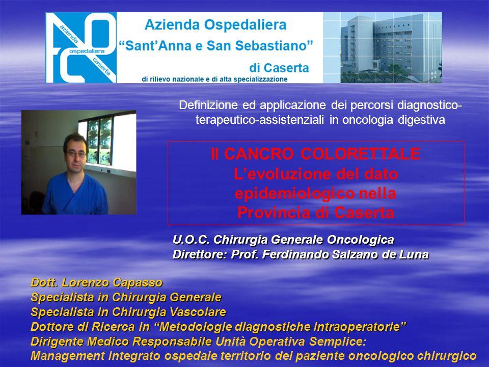 Dott. Lorenzo Capasso Specialista in Chirurgia Generale Specialista in Chirurgia Vascolare Dottore di Ricerca in Metodologie diagnostiche intraoperato