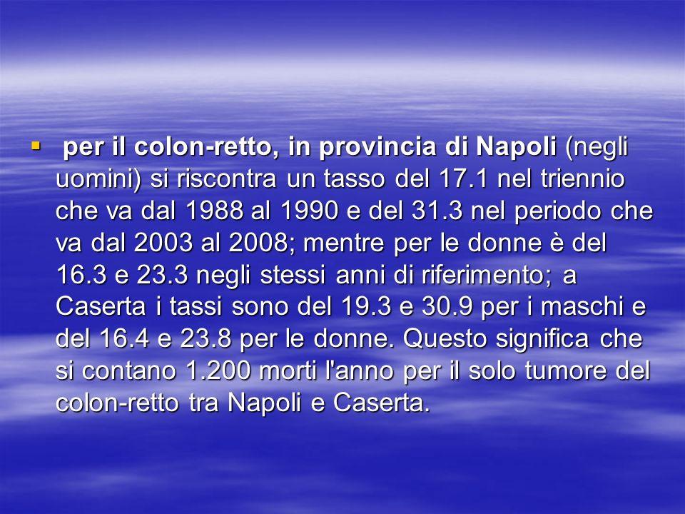 per il colon-retto, in provincia di Napoli (negli uomini) si riscontra un tasso del 17.1 nel triennio che va dal 1988 al 1990 e del 31.3 nel periodo c