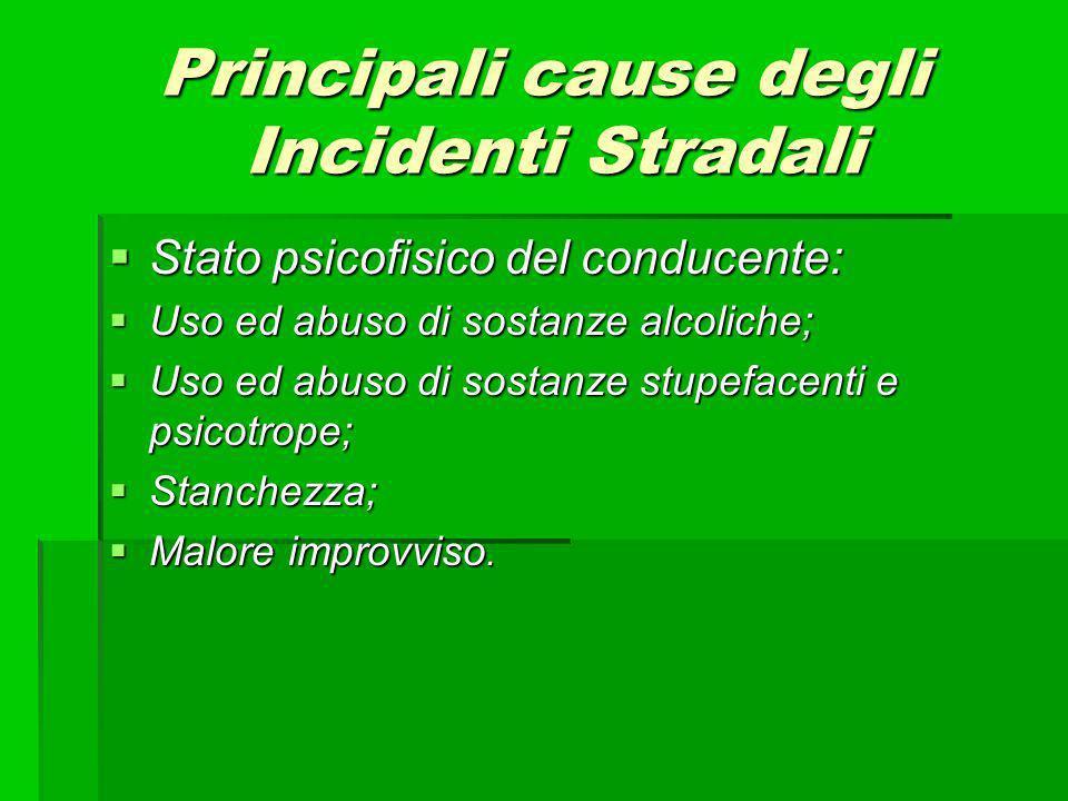 Principali cause degli Incidenti Stradali Stato psicofisico del conducente: Stato psicofisico del conducente: Uso ed abuso di sostanze alcoliche; Uso