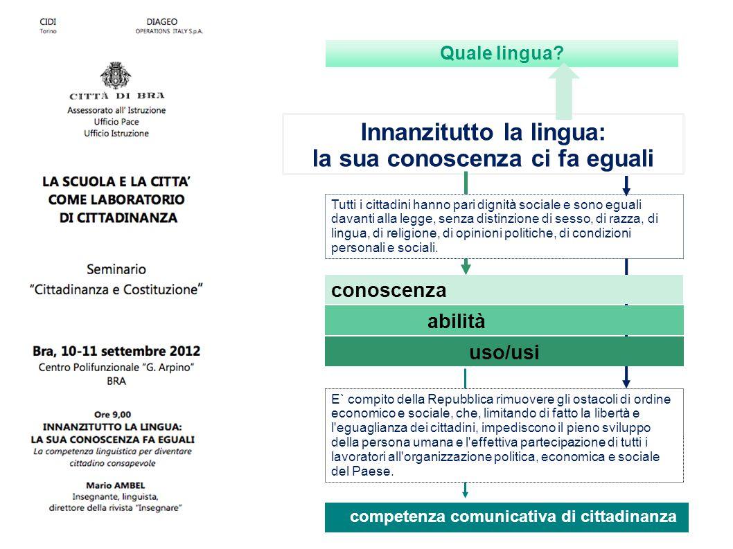 Innanzitutto la lingua: la sua conoscenza ci fa eguali conoscenza abilità competenza comunicativa di cittadinanza uso/usi Tutti i cittadini hanno pari