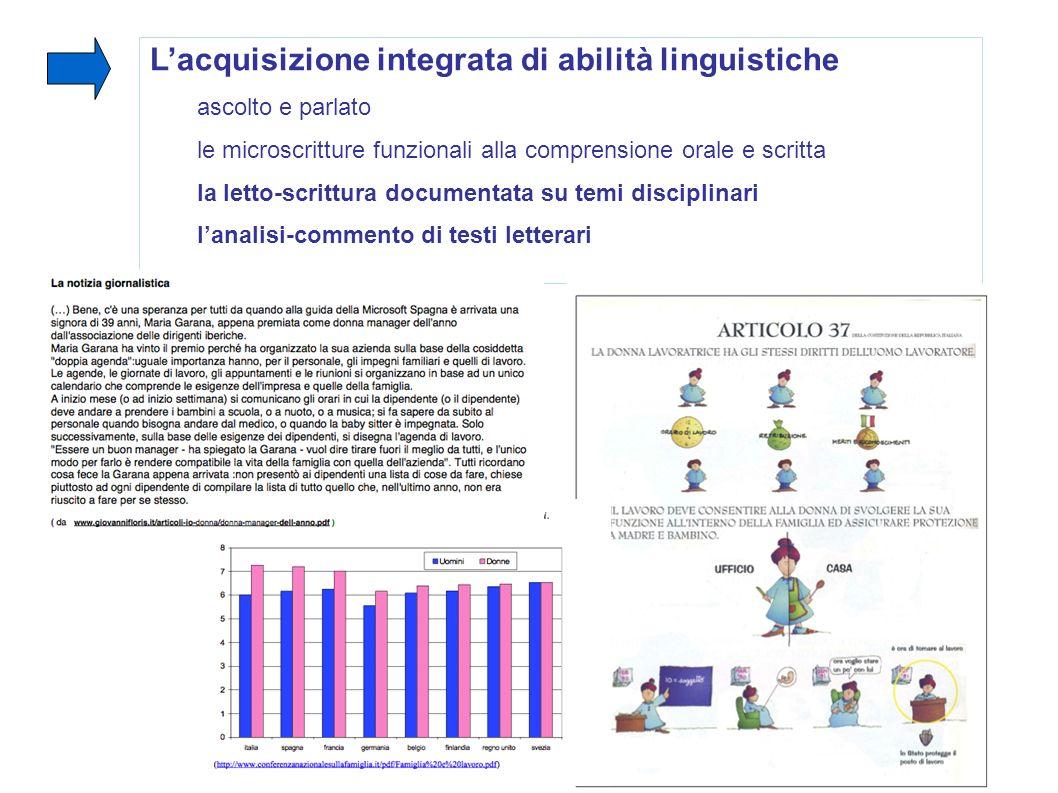 Lacquisizione integrata di abilità linguistiche ascolto e parlato le microscritture funzionali alla comprensione orale e scritta la letto-scrittura do