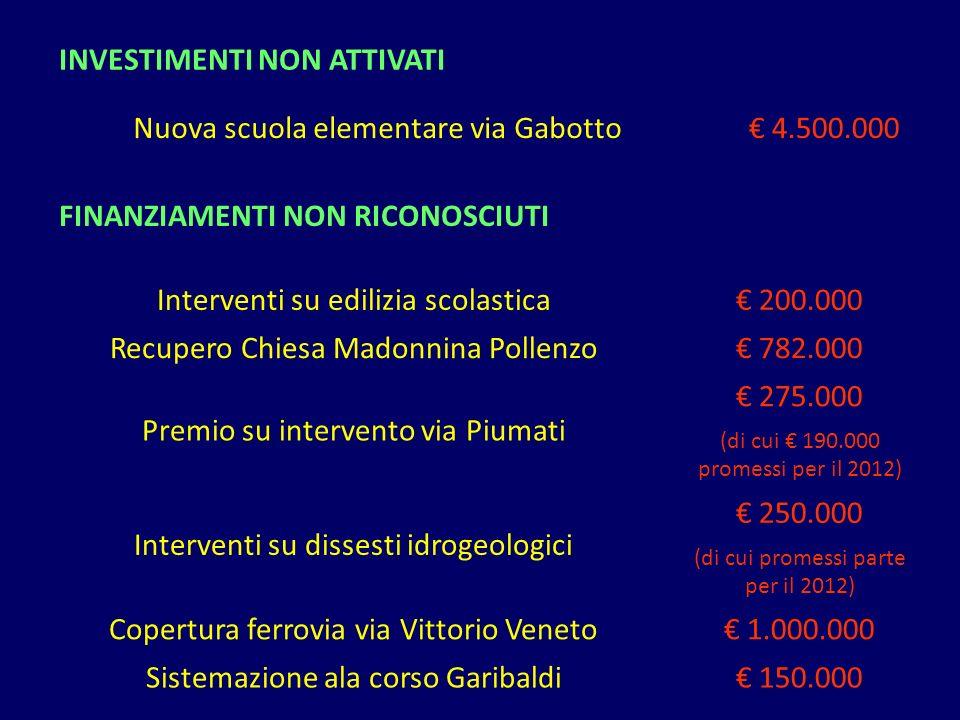 INVESTIMENTI NON ATTIVATI Nuova scuola elementare via Gabotto 4.500.000 Interventi su edilizia scolastica 200.000 Recupero Chiesa Madonnina Pollenzo 7