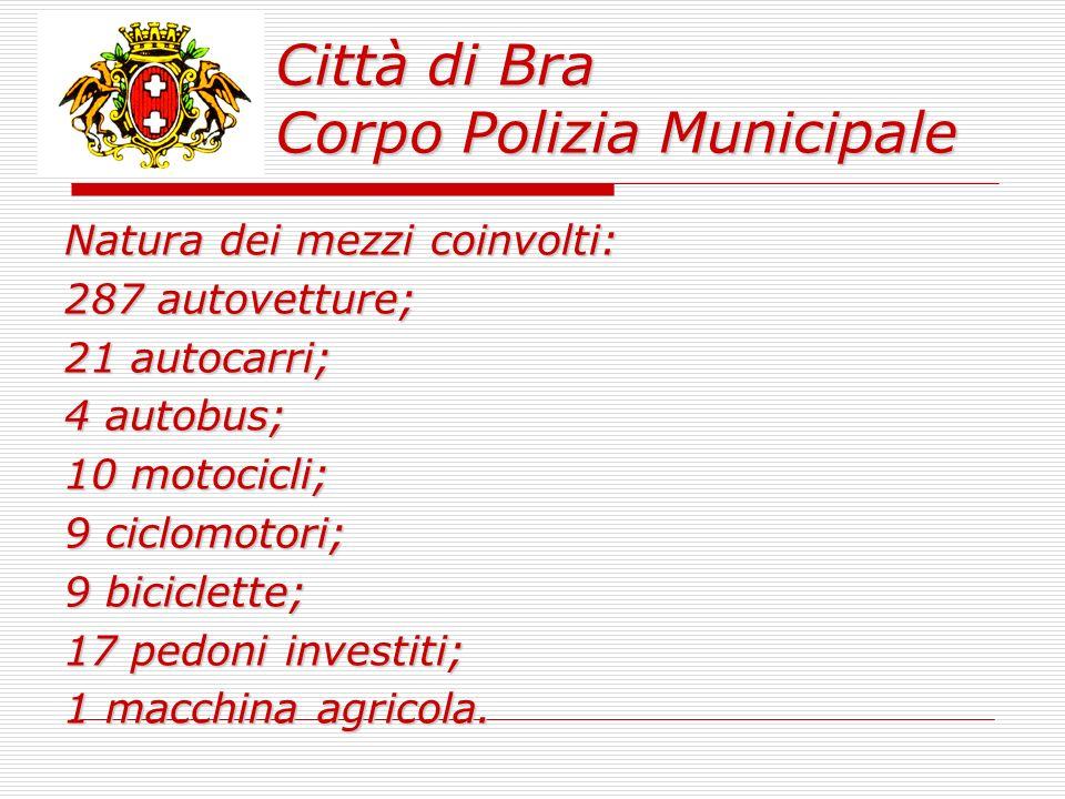 Città di Bra Corpo Polizia Municipale Natura dei mezzi coinvolti: 287 autovetture; 21 autocarri; 4 autobus; 10 motocicli; 9 ciclomotori; 9 biciclette; 17 pedoni investiti; 1 macchina agricola.