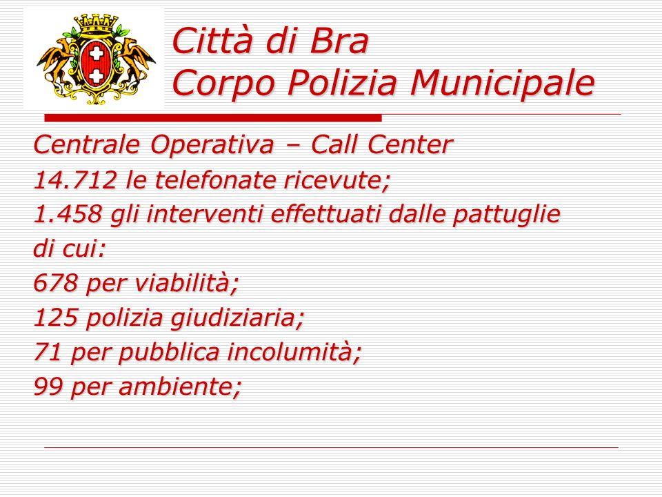 Città di Bra Corpo Polizia Municipale Centrale Operativa – Call Center 14.712 le telefonate ricevute; 1.458 gli interventi effettuati dalle pattuglie di cui: 678 per viabilità; 125 polizia giudiziaria; 71 per pubblica incolumità; 99 per ambiente;