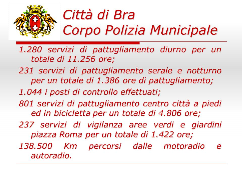 Città di Bra Corpo Polizia Municipale 1.280 servizi di pattugliamento diurno per un totale di 11.256 ore; 231 servizi di pattugliamento serale e notturno per un totale di 1.386 ore di pattugliamento; 1.044 i posti di controllo effettuati; 801 servizi di pattugliamento centro città a piedi ed in bicicletta per un totale di 4.806 ore; 237 servizi di vigilanza aree verdi e giardini piazza Roma per un totale di 1.422 ore; 138.500 Km percorsi dalle motoradio e autoradio.