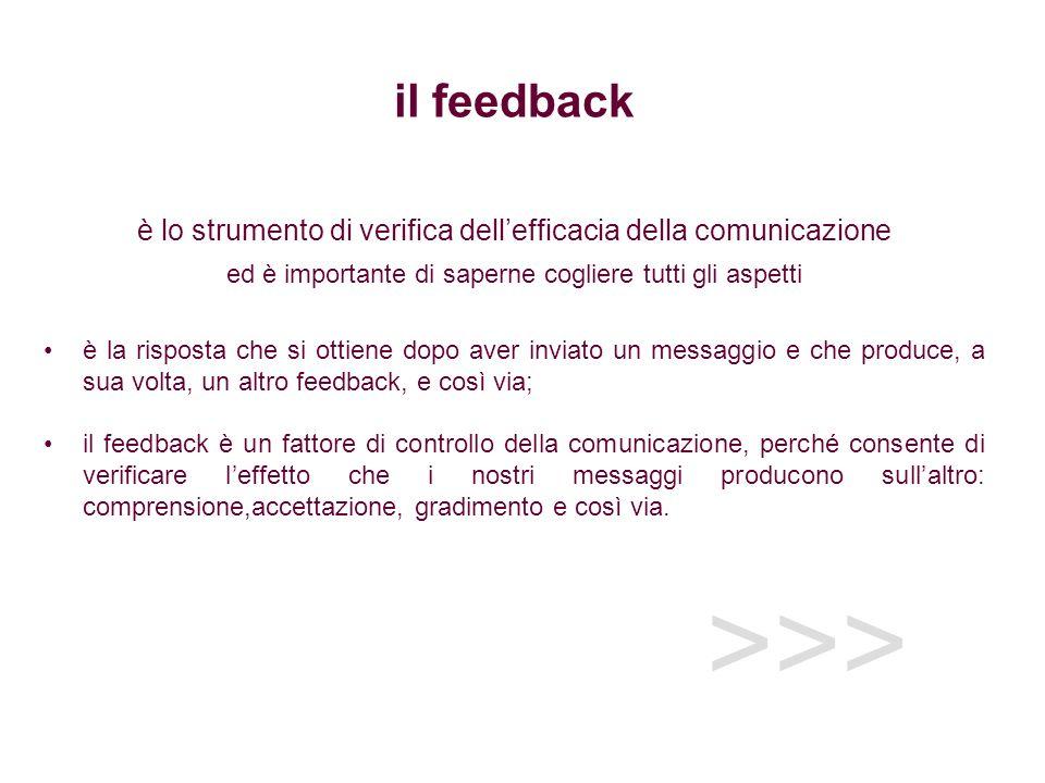 >>> il feedback è lo strumento di verifica dellefficacia della comunicazione ed è importante di saperne cogliere tutti gli aspetti è la risposta che s