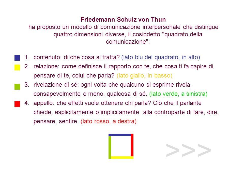 Friedemann Schulz von Thun ha proposto un modello di comunicazione interpersonale che distingue quattro dimensioni diverse, il cosiddetto