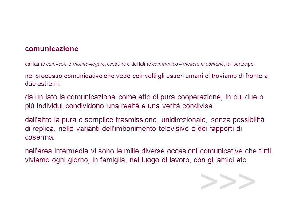 comunicazione dal latino cum=con, e munire=legare, costruire e dal latino communico = mettere in comune, far partecipe. nel processo comunicativo che