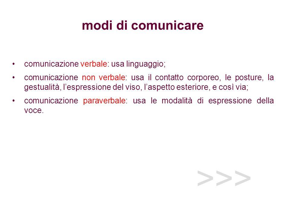 modi di comunicare comunicazione verbale: usa linguaggio; comunicazione non verbale: usa il contatto corporeo, le posture, la gestualità, lespressione