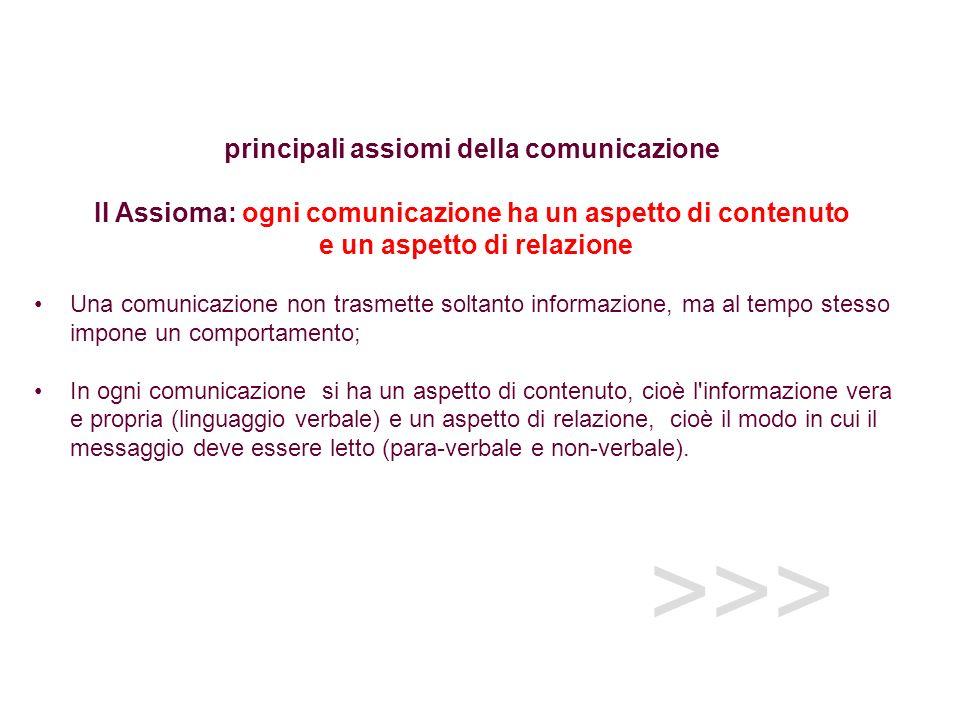 >>> principali assiomi della comunicazione II Assioma: ogni comunicazione ha un aspetto di contenuto e un aspetto di relazione Una comunicazione non t