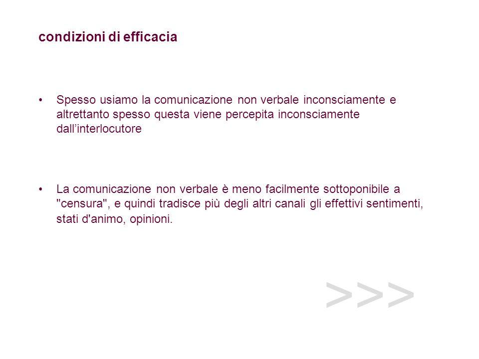 >>> condizioni di efficacia Spesso usiamo la comunicazione non verbale inconsciamente e altrettanto spesso questa viene percepita inconsciamente dalli