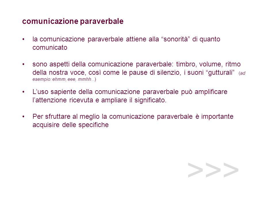 >>> comunicazione paraverbale la comunicazione paraverbale attiene alla sonorità di quanto comunicato sono aspetti della comunicazione paraverbale: ti