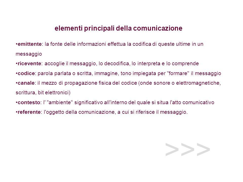elementi principali della comunicazione emittente: la fonte delle informazioni effettua la codifica di queste ultime in un messaggio ricevente: accogl