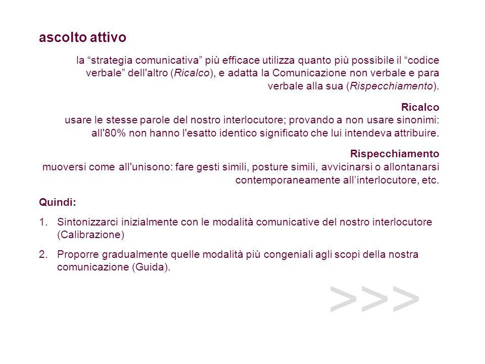 >>> ascolto attivo la strategia comunicativa più efficace utilizza quanto più possibile il codice verbale dell'altro (Ricalco), e adatta la Comunicazi