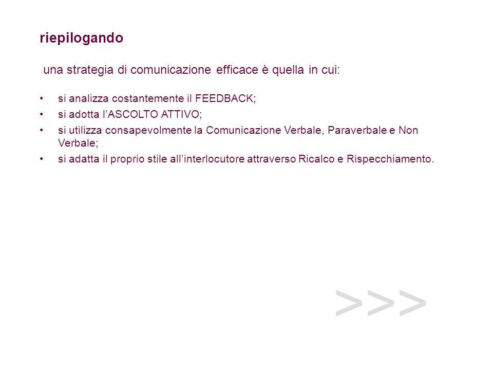 >>> riepilogando una strategia di comunicazione efficace è quella in cui: si analizza costantemente il FEEDBACK; si adotta lASCOLTO ATTIVO; si utilizz
