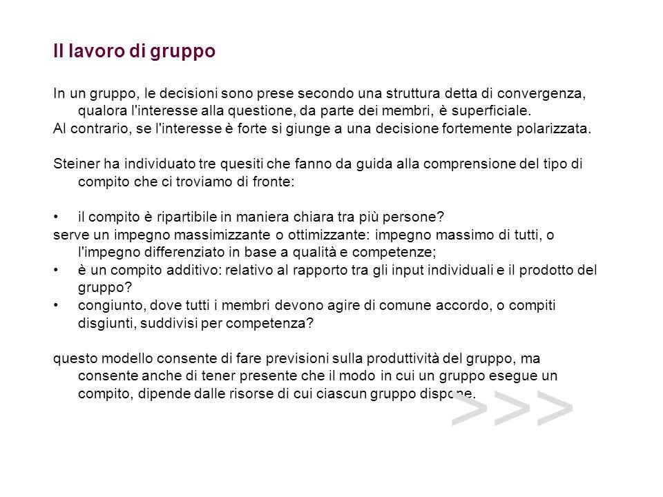 Il lavoro di gruppo In un gruppo, le decisioni sono prese secondo una struttura detta di convergenza, qualora l'interesse alla questione, da parte dei