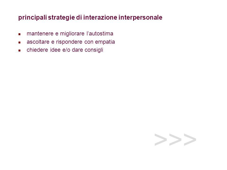 principali strategie di interazione interpersonale mantenere e migliorare lautostima ascoltare e rispondere con empatia chiedere idee e/o dare consigl