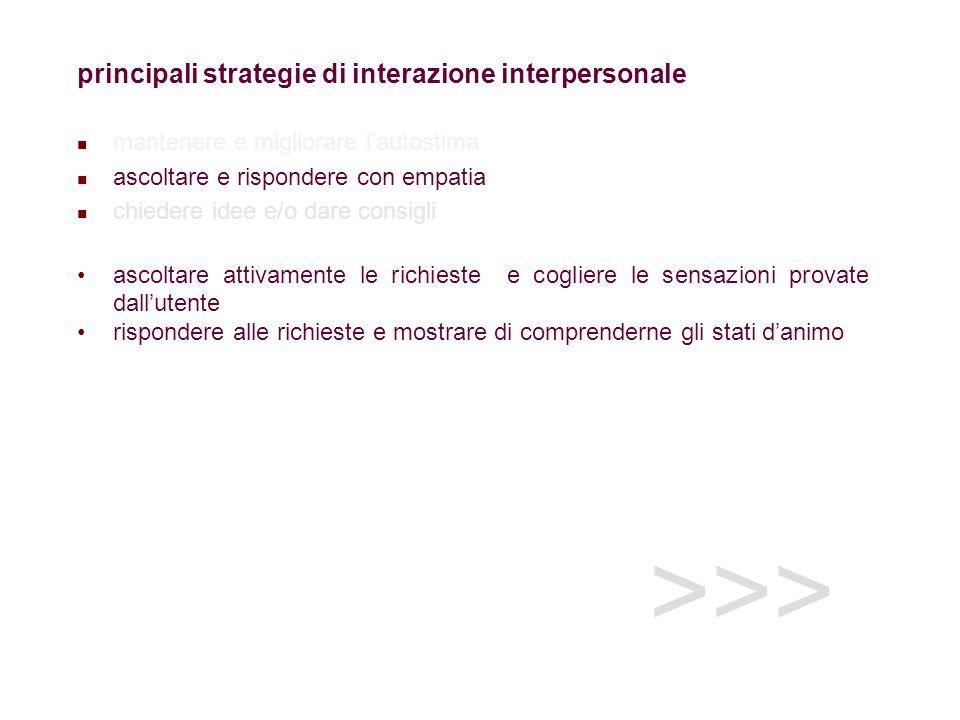 >>> principali strategie di interazione interpersonale mantenere e migliorare lautostima ascoltare e rispondere con empatia chiedere idee e/o dare con