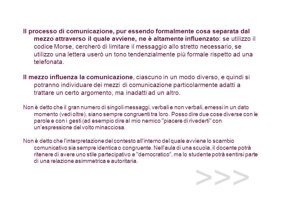 >>> Il processo di comunicazione, pur essendo formalmente cosa separata dal mezzo attraverso il quale avviene, ne è altamente influenzato: se utilizzo