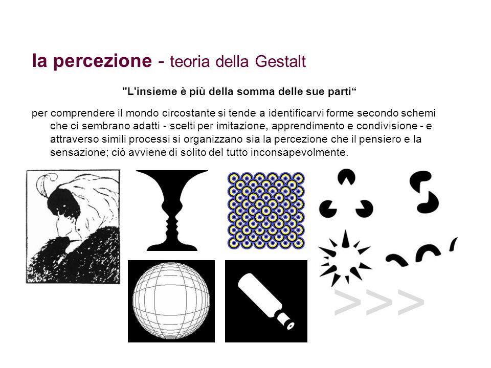 la percezione - teoria della Gestalt L insieme è più della somma delle sue parti Con particolare riferimento alla percezioni visive, le regole principali di organizzazione dei dati percepiti sono: 1.