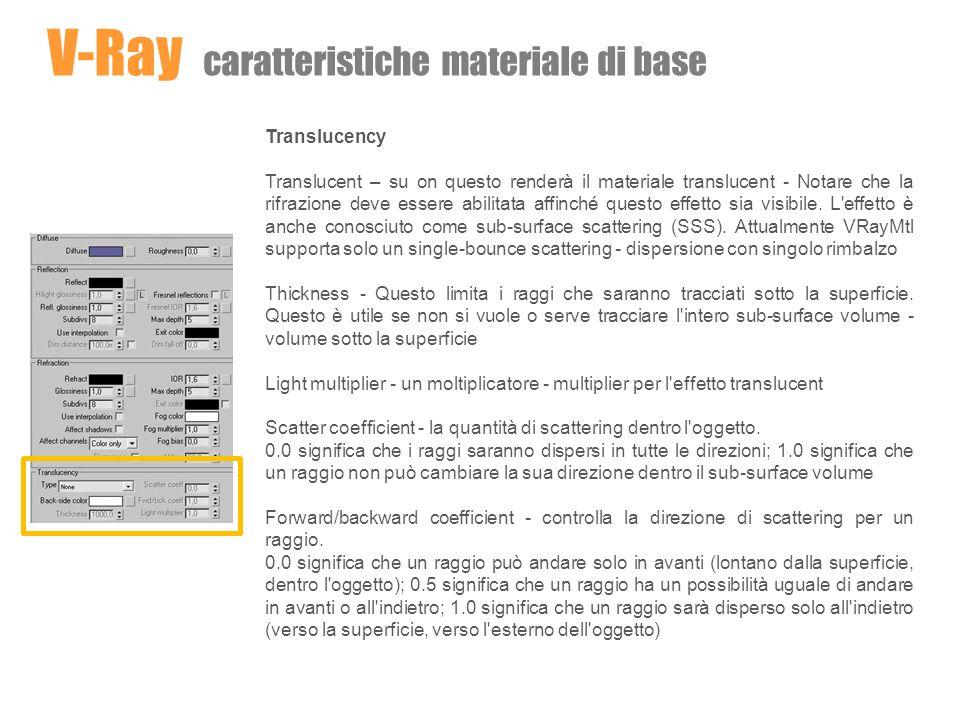 Translucency Translucent – su on questo renderà il materiale translucent - Notare che la rifrazione deve essere abilitata affinché questo effetto sia