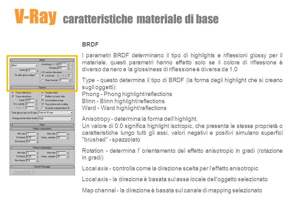 BRDF I parametri BRDF determinano il tipo di highlights e riflessioni glossy per il materiale, questi parametri hanno effetto solo se il colore di rif