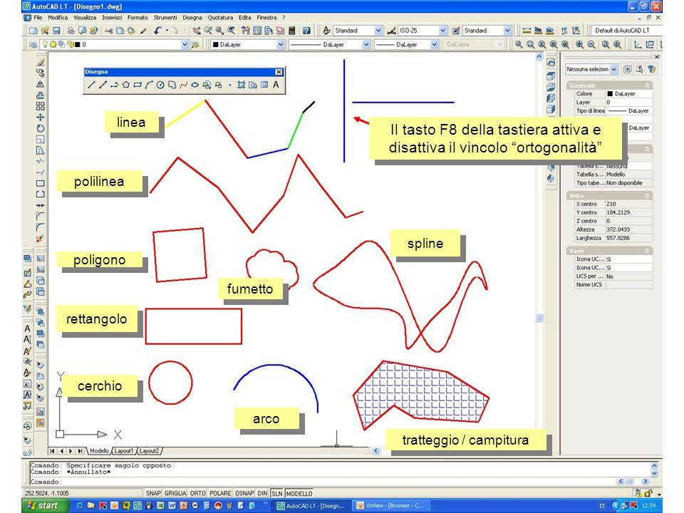 serie ottenuto con il comando offset specchio strumenti di editing 1 menù a tendina: Edita