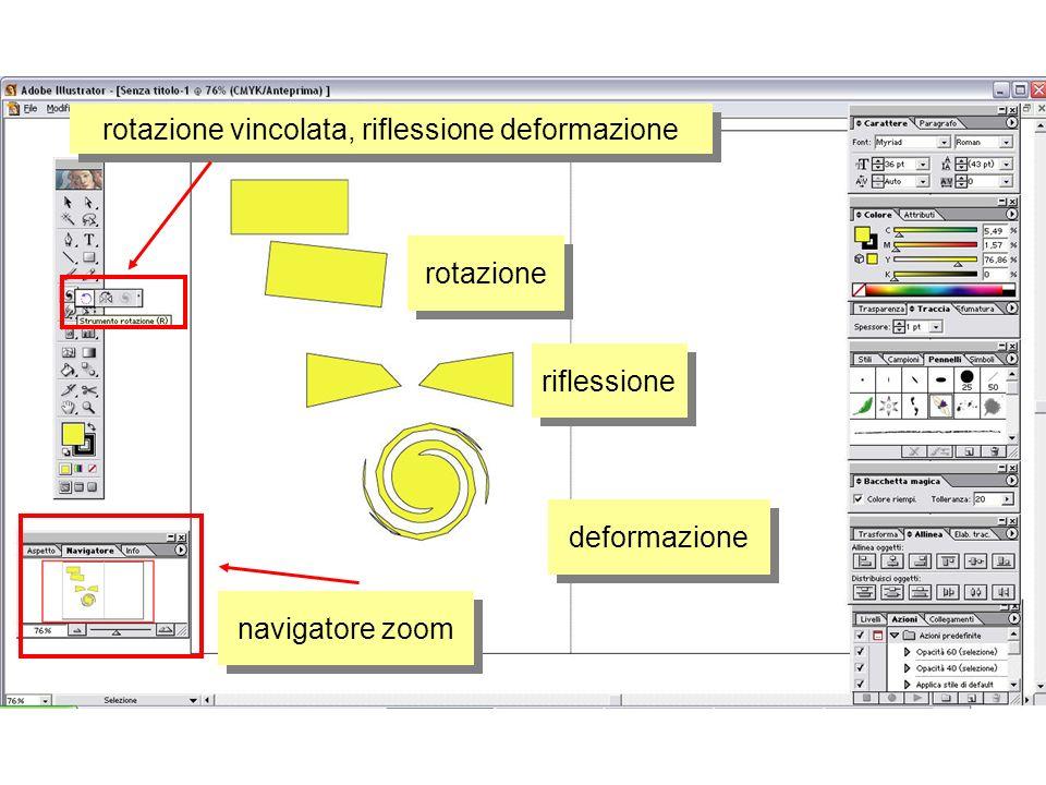 rotazione vincolata, riflessione deformazione rotazione riflessione deformazione navigatore zoom