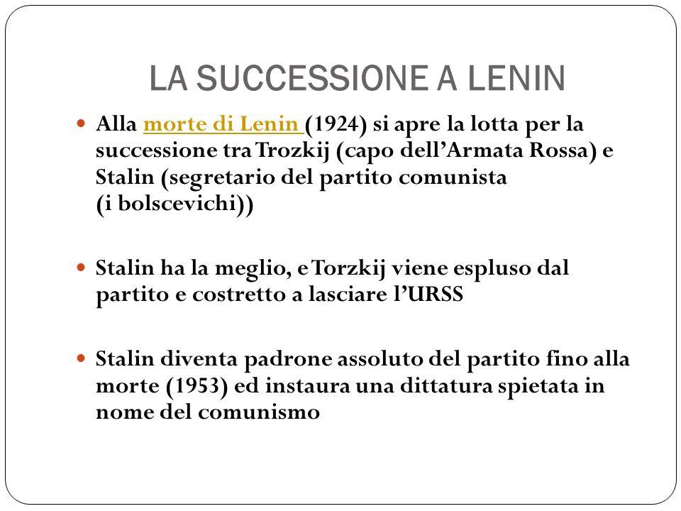 LA SUCCESSIONE A LENIN Alla morte di Lenin (1924) si apre la lotta per la successione tra Trozkij (capo dellArmata Rossa) e Stalin (segretario del par