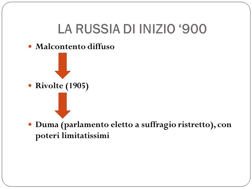 LA RUSSIA DI INIZIO 900 Malcontento diffuso Rivolte (1905) Duma (parlamento eletto a suffragio ristretto), con poteri limitatissimi