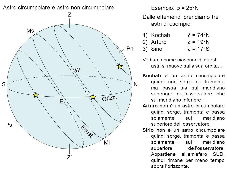 Astro circumpolare e astro non circumpolare Orizz. Z Equat. Pn Ps N E S W Ms Mi Esempio: = 25°N Dalle effemeridi prendiamo tre astri di esempio 1)Koch