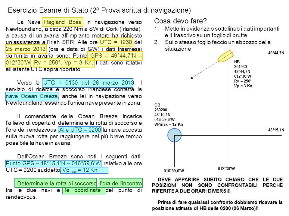 Esercizio Esame di Stato (2ª Prova scritta di navigazione) 5) Soluzione grafica, con Rapportatore diagramma, 2 squadrette, compasso, matita e gomma - Decido la scala di distanze e velocità - metto il rilevamento delle 0200 della nave B (il rapportatore lo uso come se fossi sulla nave A - con la nave A al centro) Ril 062,5 – dist 179,5 - Traccio la DMR che dalla nave B arriva al centro (devo provocare la rotta di collisione) - Metto il vettore della nave B - Traslo la DMR con il suo verso che vada a baciare il vettore Vb e disegno il Vr - Con ampiezza di compasso 12 (la velocità massima della nave A) dal centro vado ad intersecare il Vr e determino il Va - Misuro il Vr (scala 2:1) - Divido la distanza (179,5) per il Vr e trovo il tempo al soccorso 179,5 : 15 = 11h58m - ora del soccorso 1358 NB qualche minuto/grado di differenza tra i due metodi è normale e dipende dalla precisione del disegno Con questo metodo le coordinate del punto di incontro si possono trovare con la lossodromia piccole distanze… D 20:1 V 2:1 · Vb Vr Va = 059 – 12 Kn Vr = 15 Kn