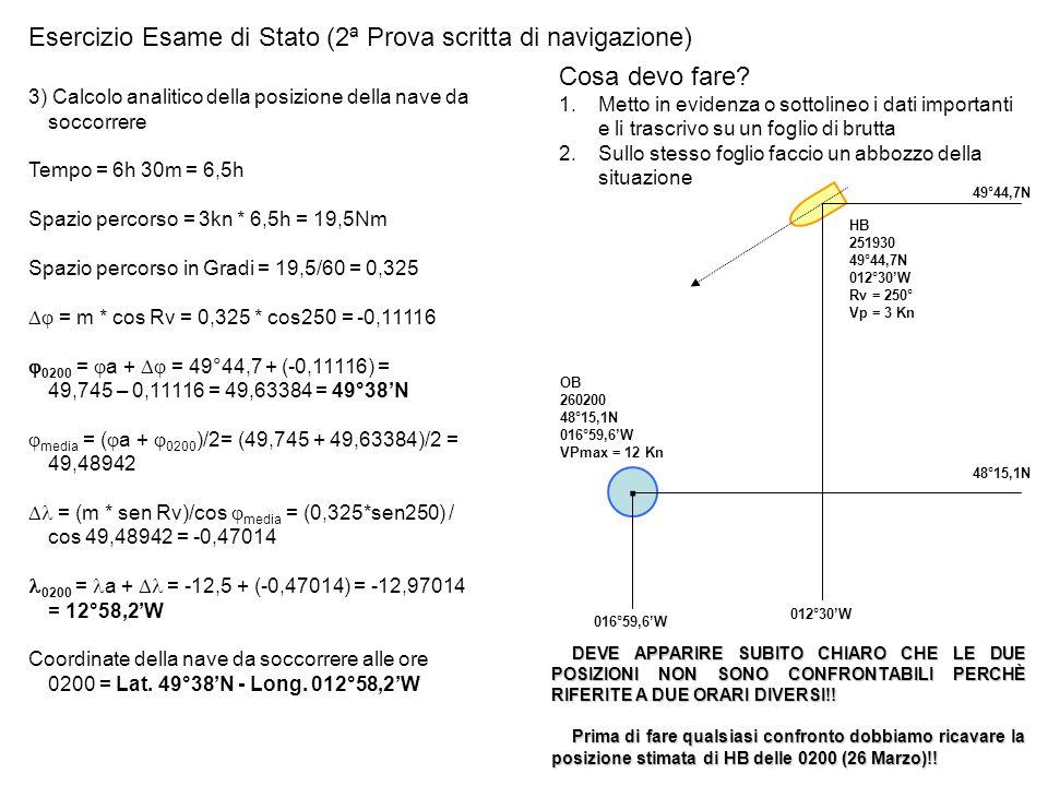 Esercizio Esame di Stato (2ª Prova scritta di navigazione) 3) Calcolo analitico della posizione della nave da soccorrere Tempo = 6h 30m = 6,5h Spazio percorso = 3kn * 6,5h = 19,5Nm Spazio percorso in Gradi = 19,5/60 = 0,325 = m * cos Rv = 0,325 * cos250 = -0,11116 0200 = a + = 49°44,7 + (-0,11116) = 49,745 – 0,11116 = 49,63384 = 49°38N media = ( a + 0200 )/2= (49,745 + 49,63384)/2 = 49,48942 = (m * sen Rv)/cos media = (0,325*sen250) / cos 49,48942 = -0,47014 0200 = a + = -12,5 + (-0,47014) = -12,97014 = 12°58,2W Coordinate della nave da soccorrere alle ore 0200 = Lat.